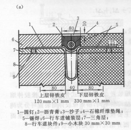 U形锌铁皮伸缩装置